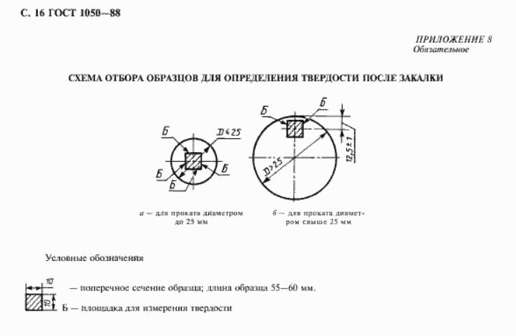 ГОСТ 1050-88 Прокат сортовой, калиброванный, со специальной отделкой поверхности из углеродистой качественной конструкционной стали: общетехнические условия